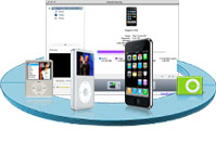 iPod 曲 転送 mac
